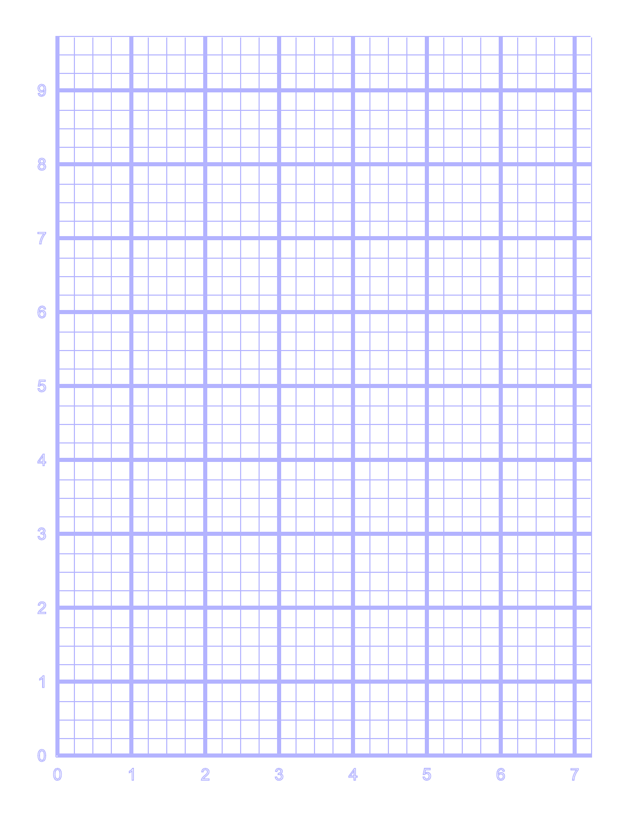 This is a picture of Nerdy Printable Graphing Paper With Numbers