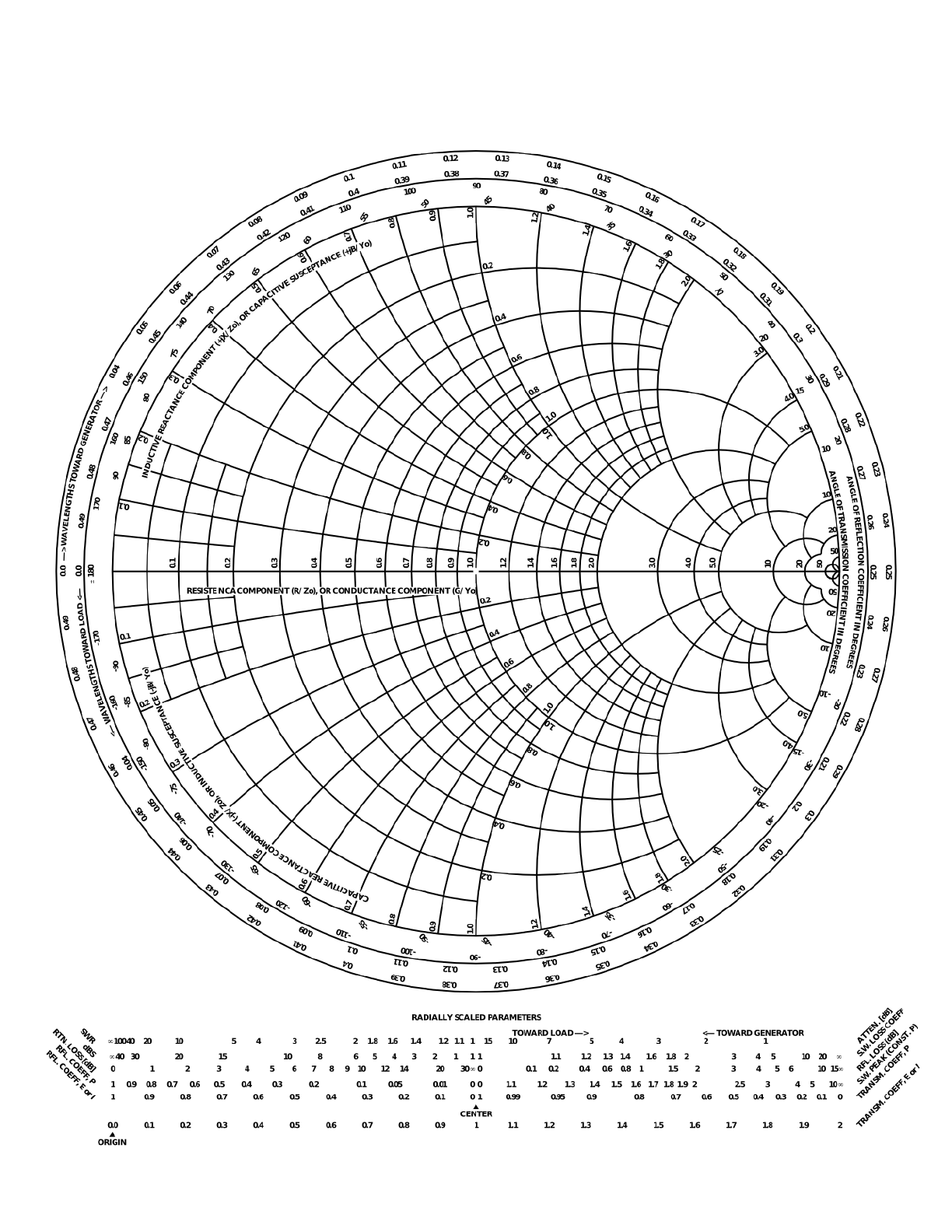 It's just a graphic of Trust Smith Chart Printable