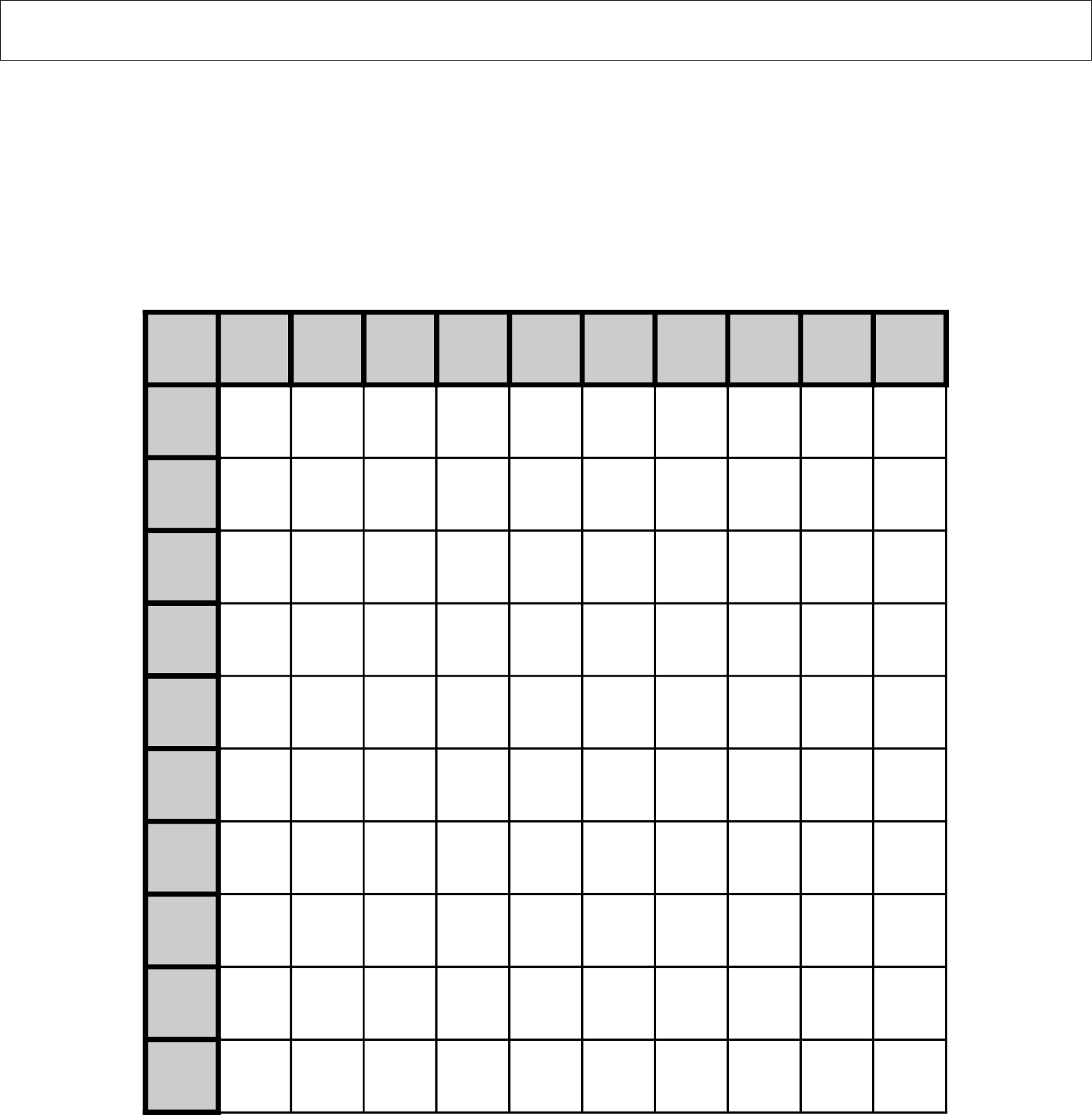 Worksheet multiplication table worksheet blank grass fedjp worksheet multiplication table worksheet blank 100 multiplication drill sheets 1 12 mad minute blank grid greater geenschuldenfo Gallery
