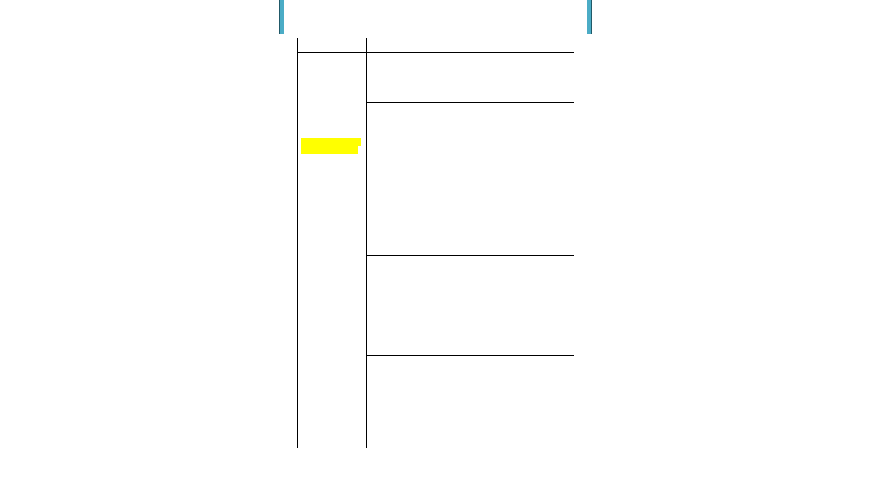 90 Day Action Plan Template from www.formsbirds.com