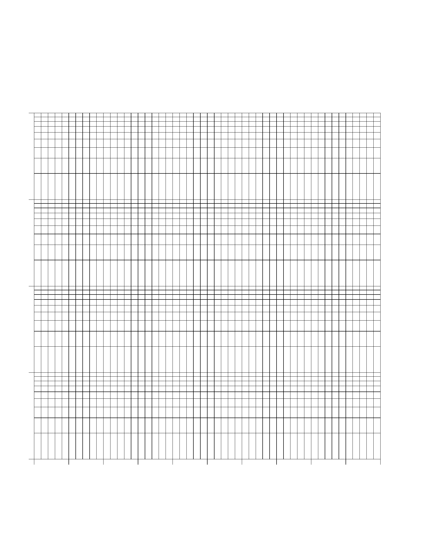 3 cycle semi-log graph paper