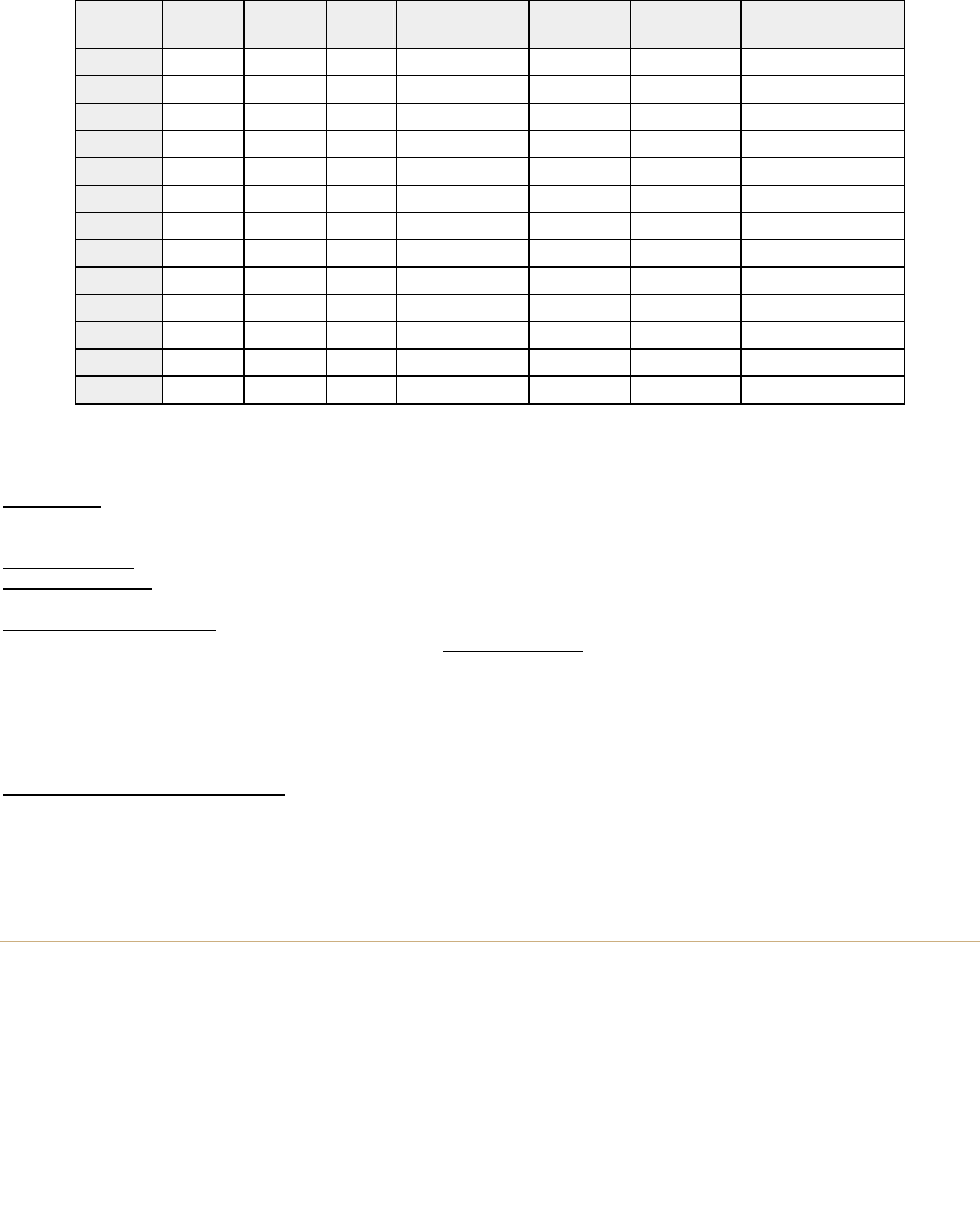 Wire Gauge Table Free Download