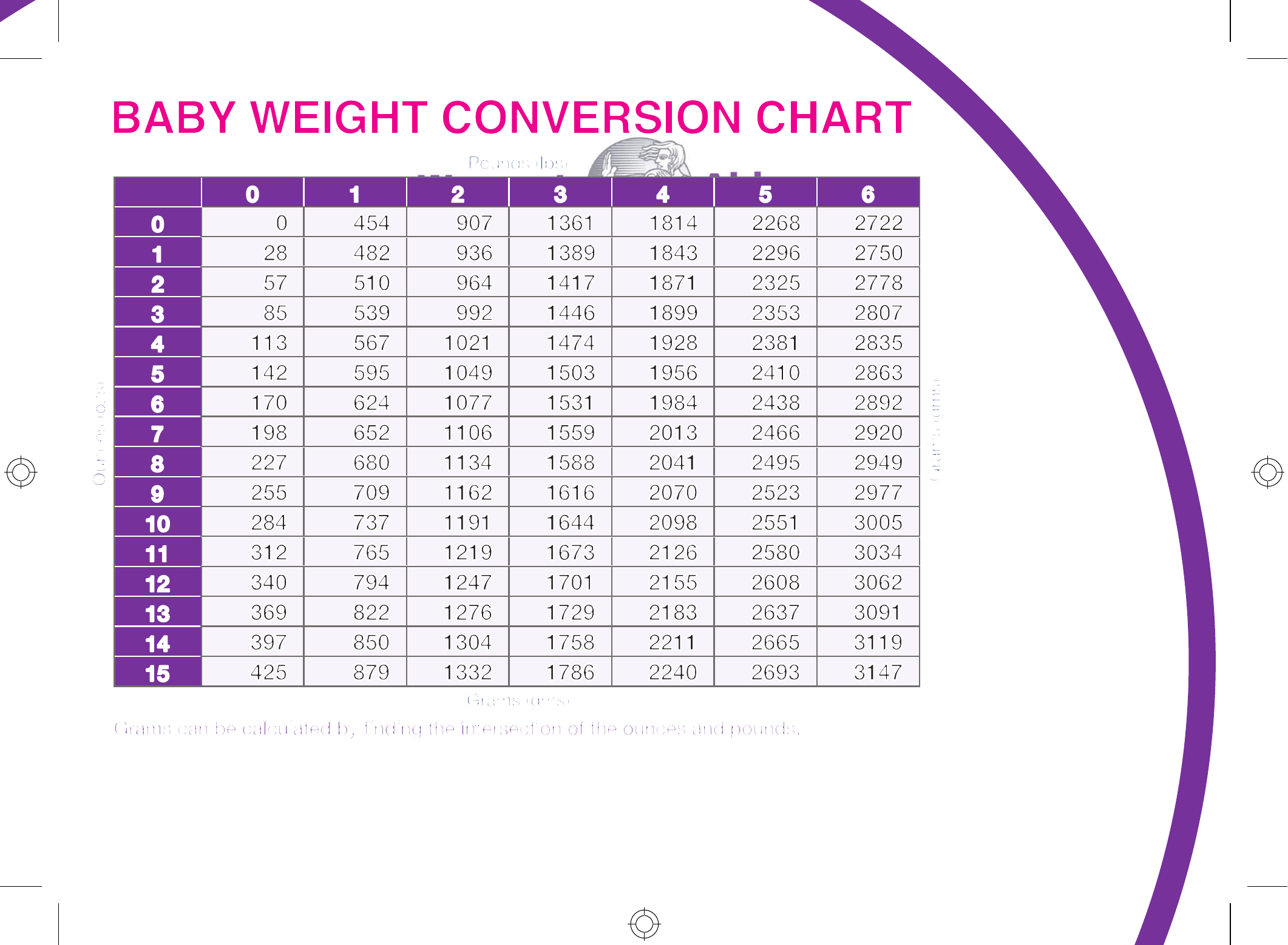 Paper weight conversion chart custom paper academic service paper weight conversion chart nvjuhfo Images