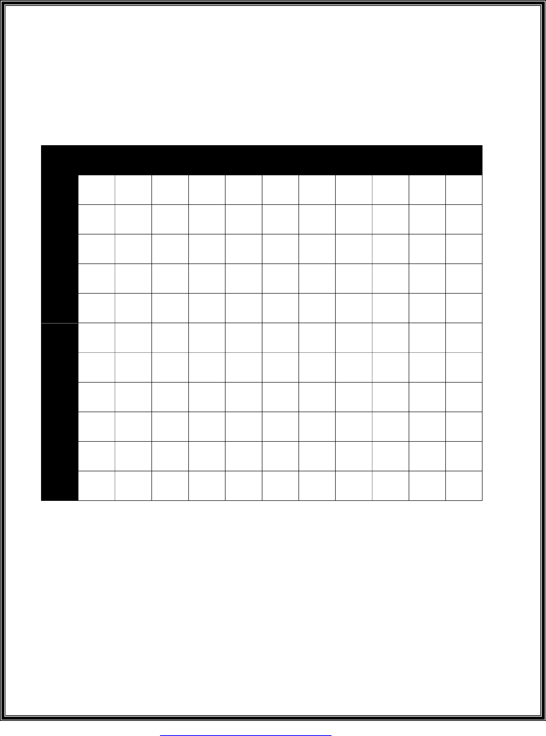 copc table f template - multiplication chart 0 12 blank blank multiplication
