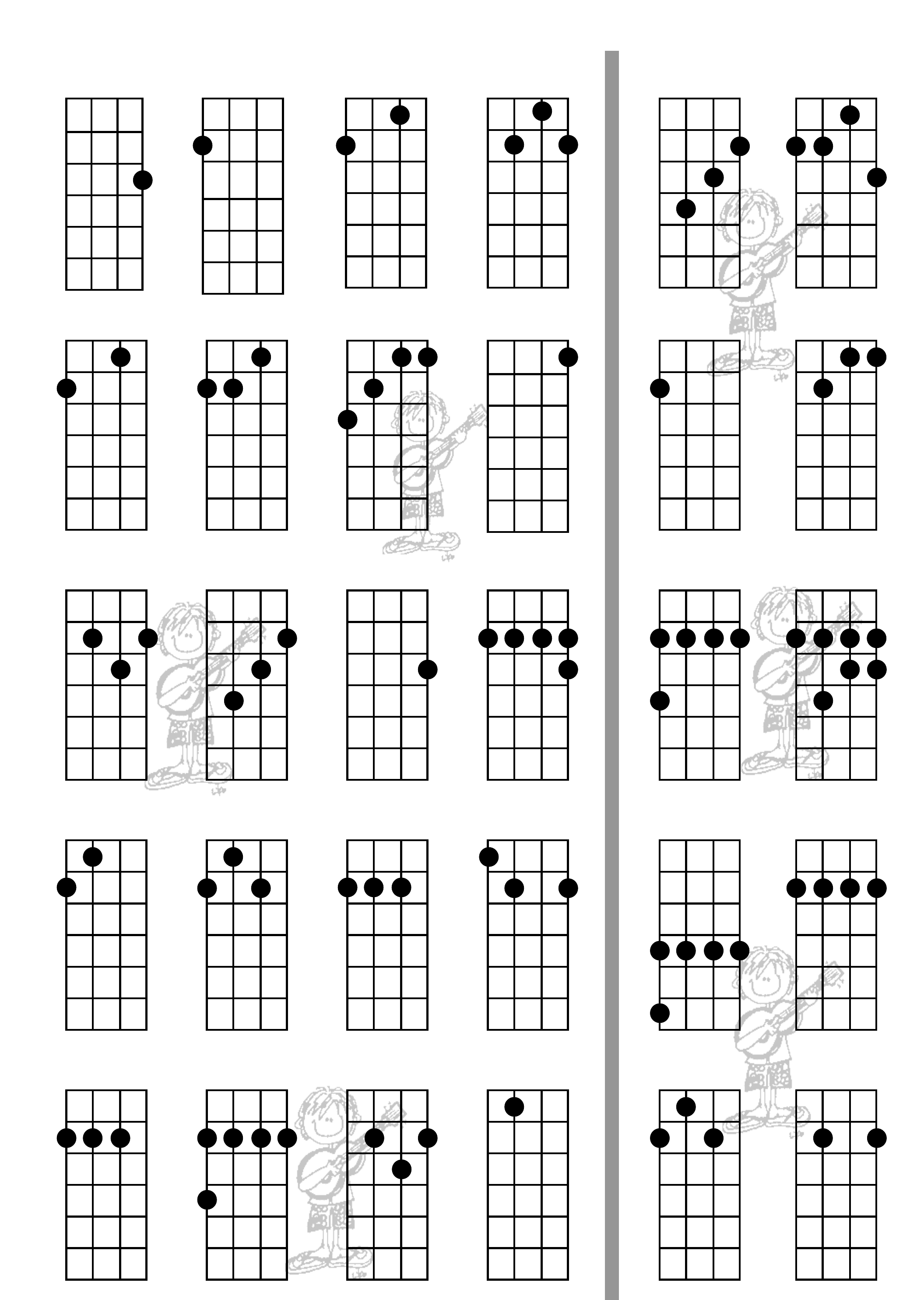 Ukulele Chord Progressions Chart Free Download