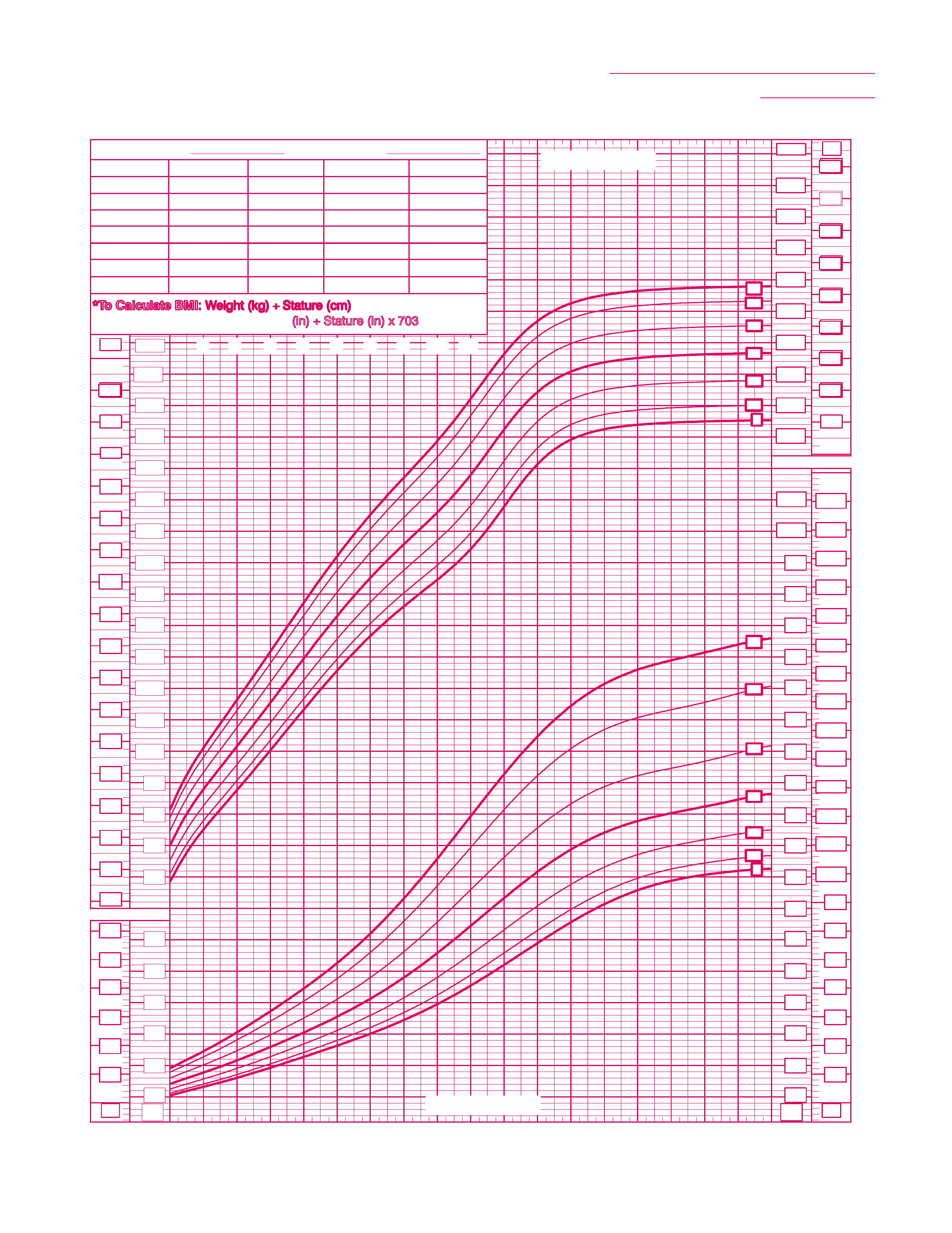 Weight chart for girls 2 to 20 years free download nvjuhfo Gallery