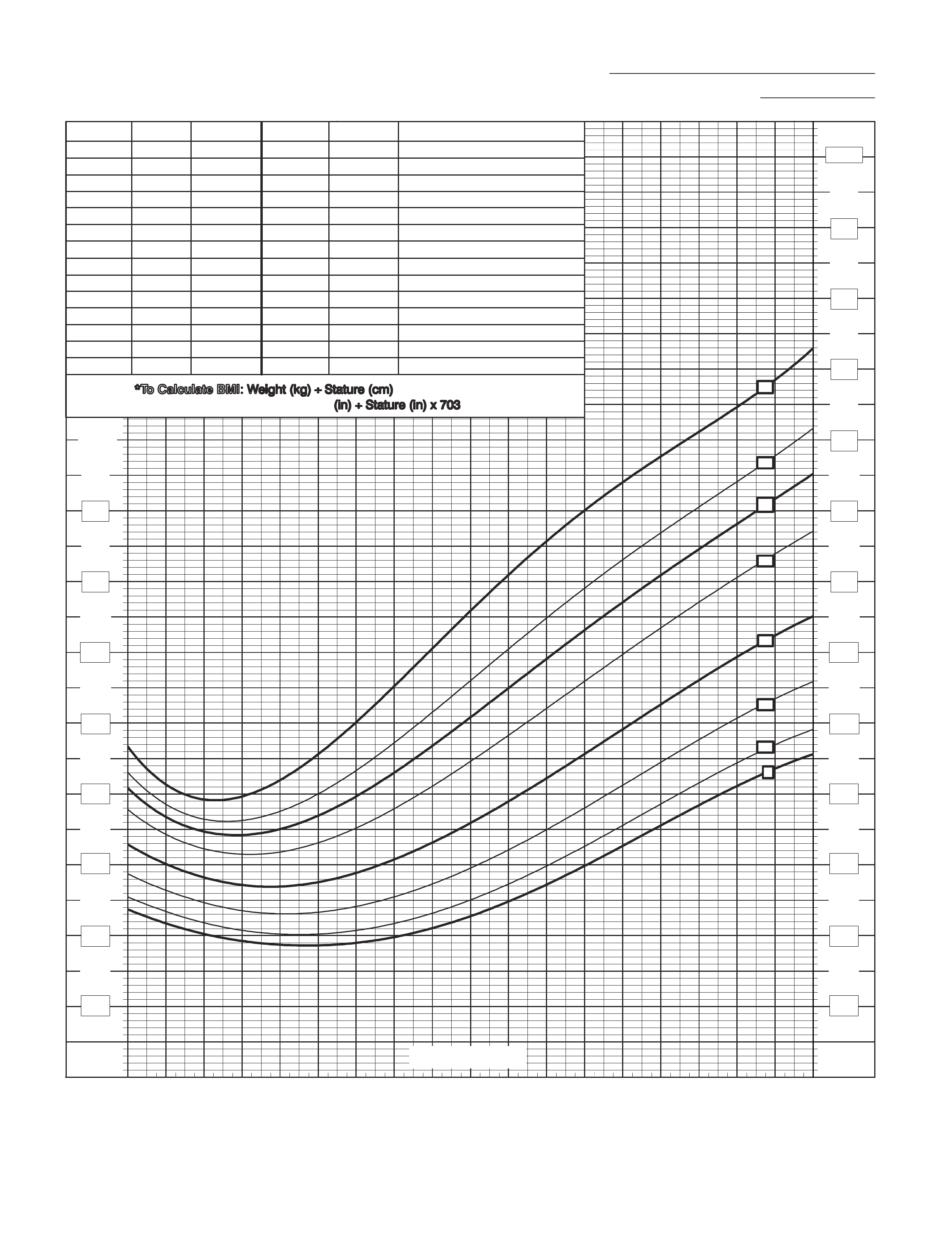 Body mass index chart 2 to 20 years boys free download nvjuhfo Gallery