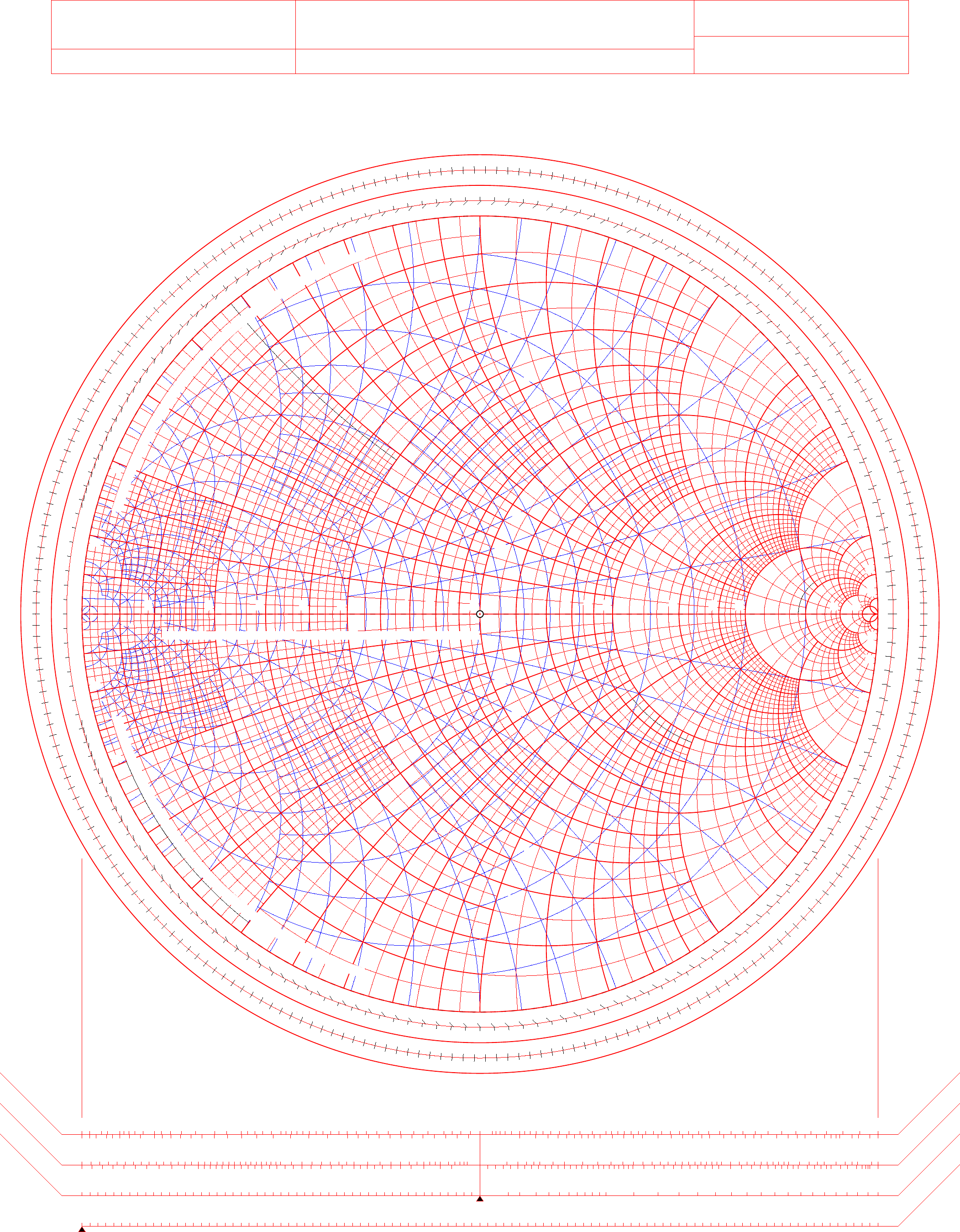 Color Smith Chart Template Free Download