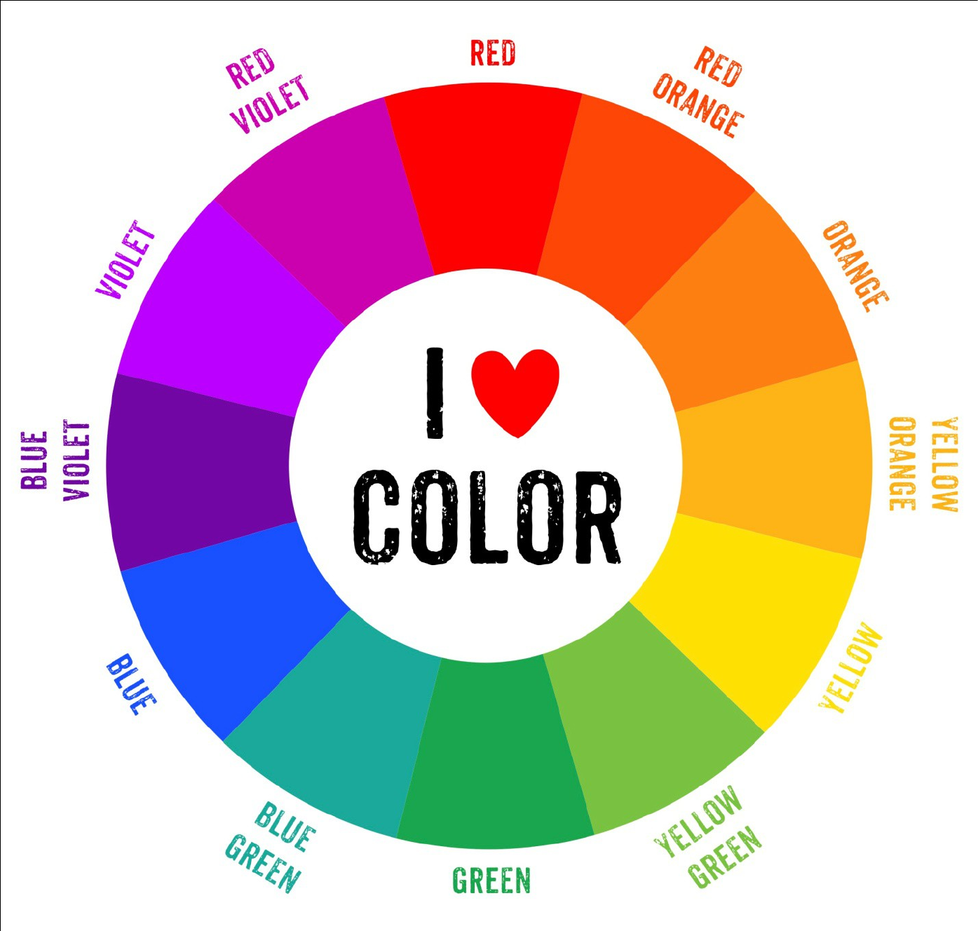 CSS Color Wheel Chart Free Download