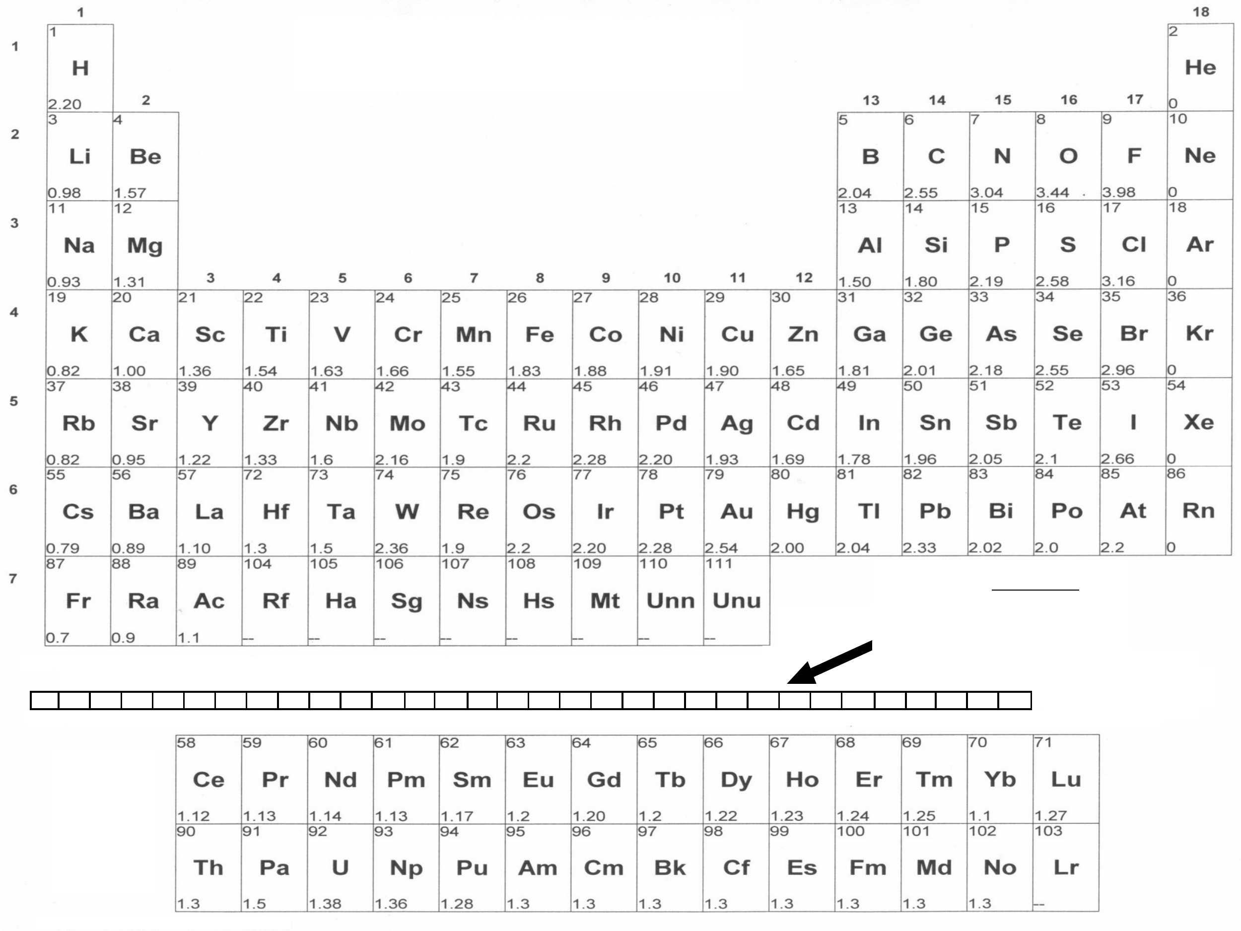 Basic Electronegativity Chart Free Download