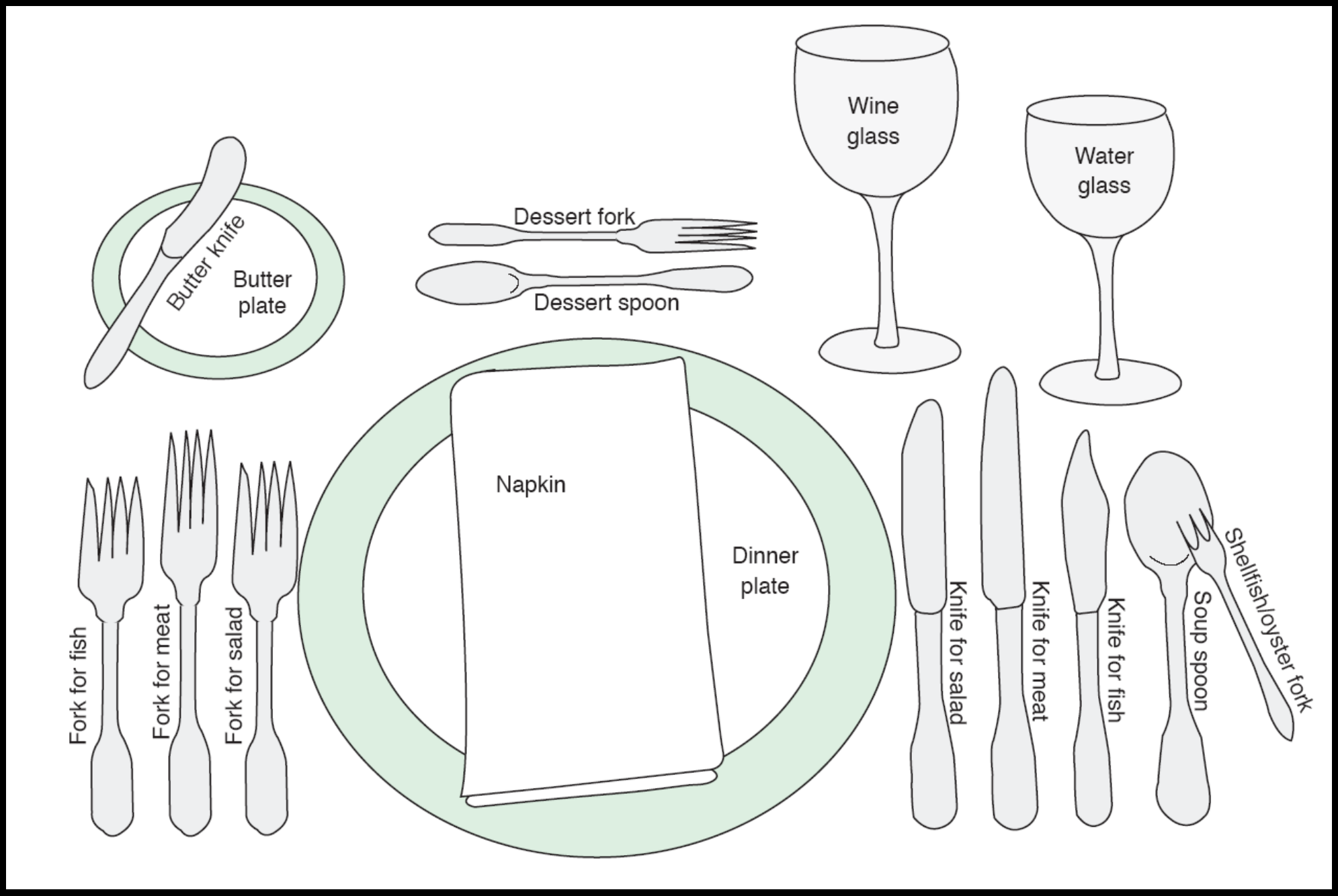 Formal and casual place setting template free download for Table place setting