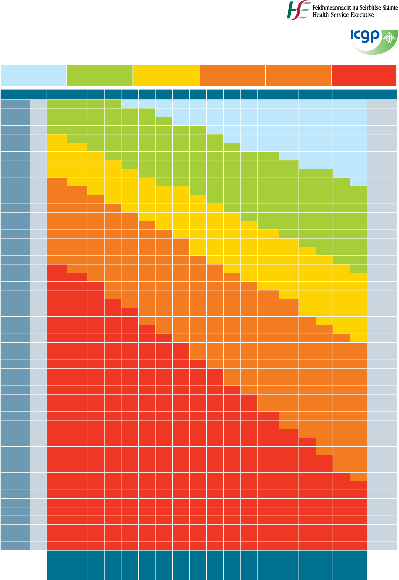 Standard bmi chart free download geenschuldenfo Image collections