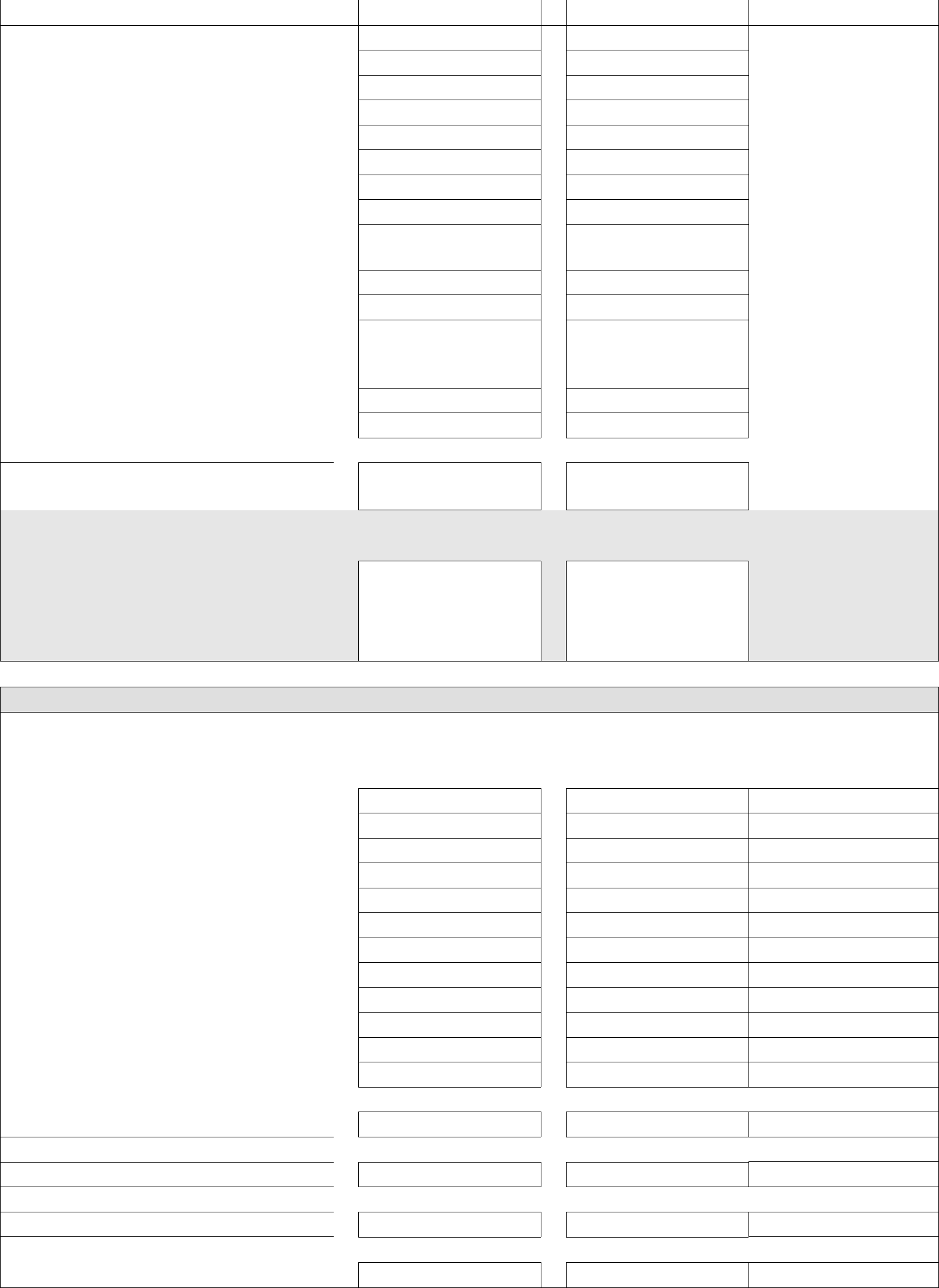 Cvs mileage sheet autos post for Investor term sheet template