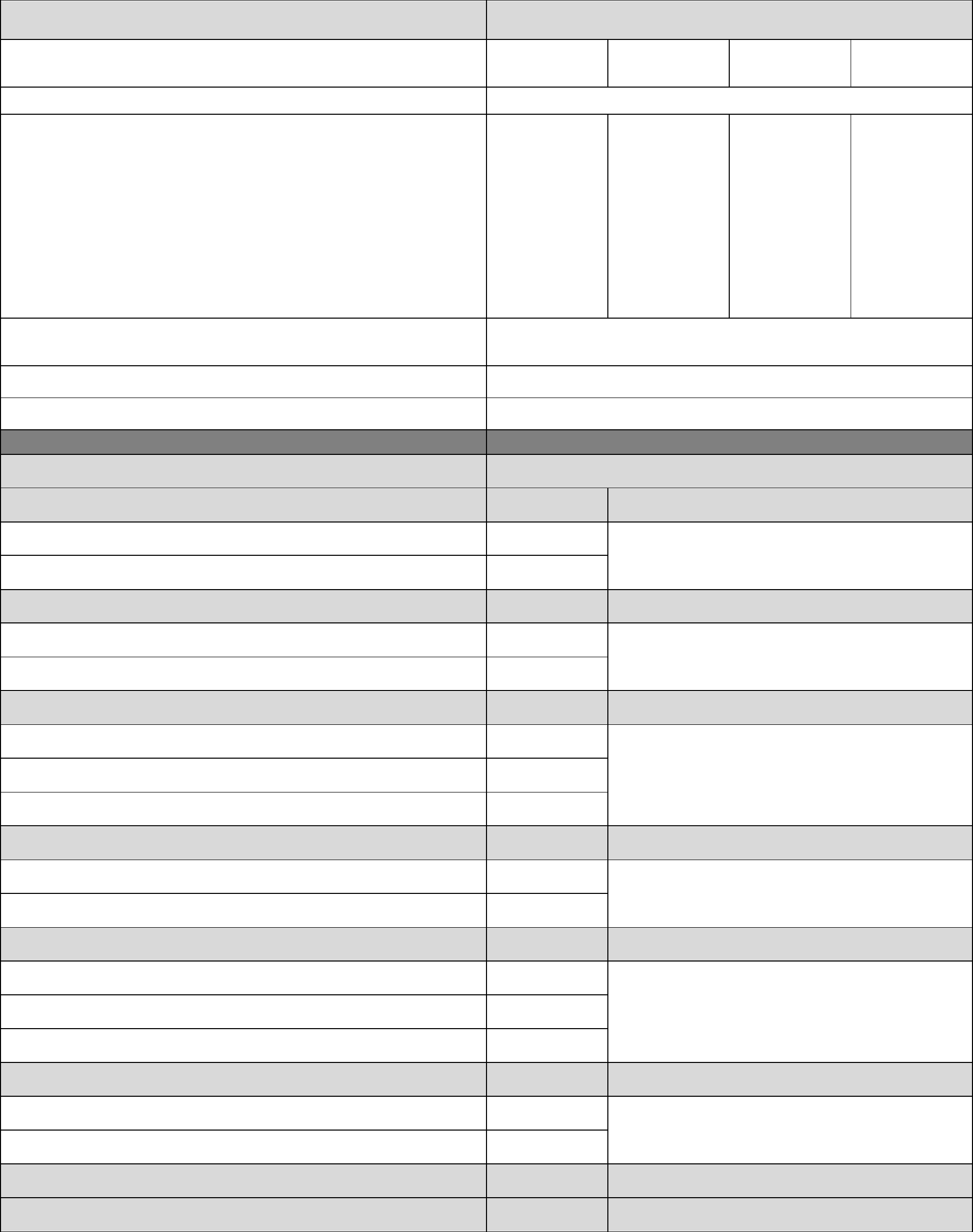 Line item budget form arkansas free download for Fte calculation template