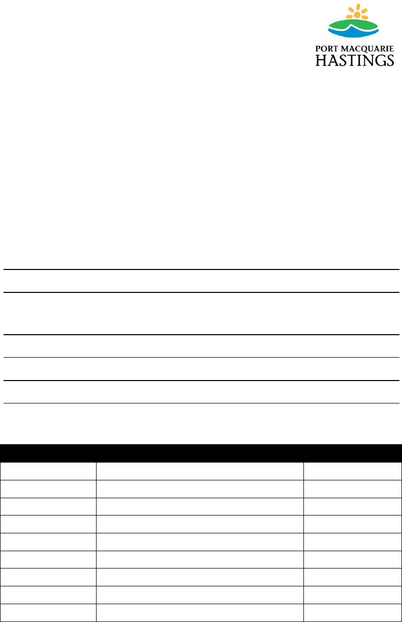 blank petition template free download