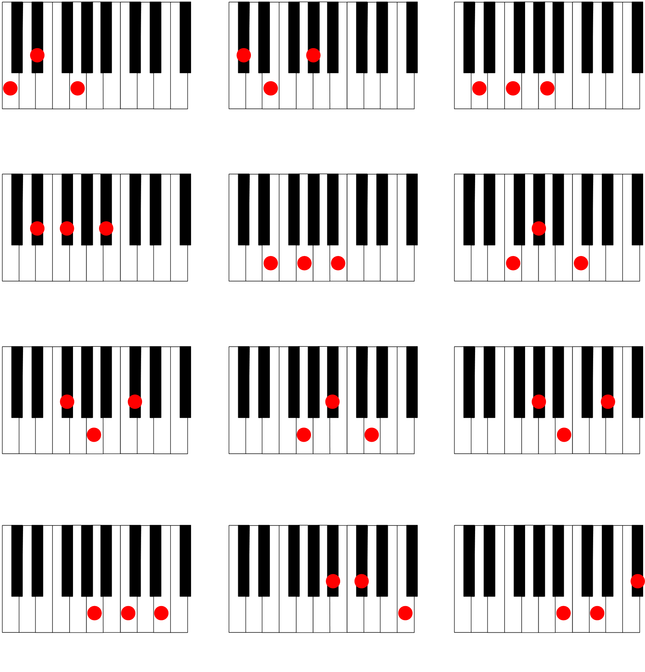 Fine Gm Piano Chord Collection Song Chords Images Apa Montrealfo