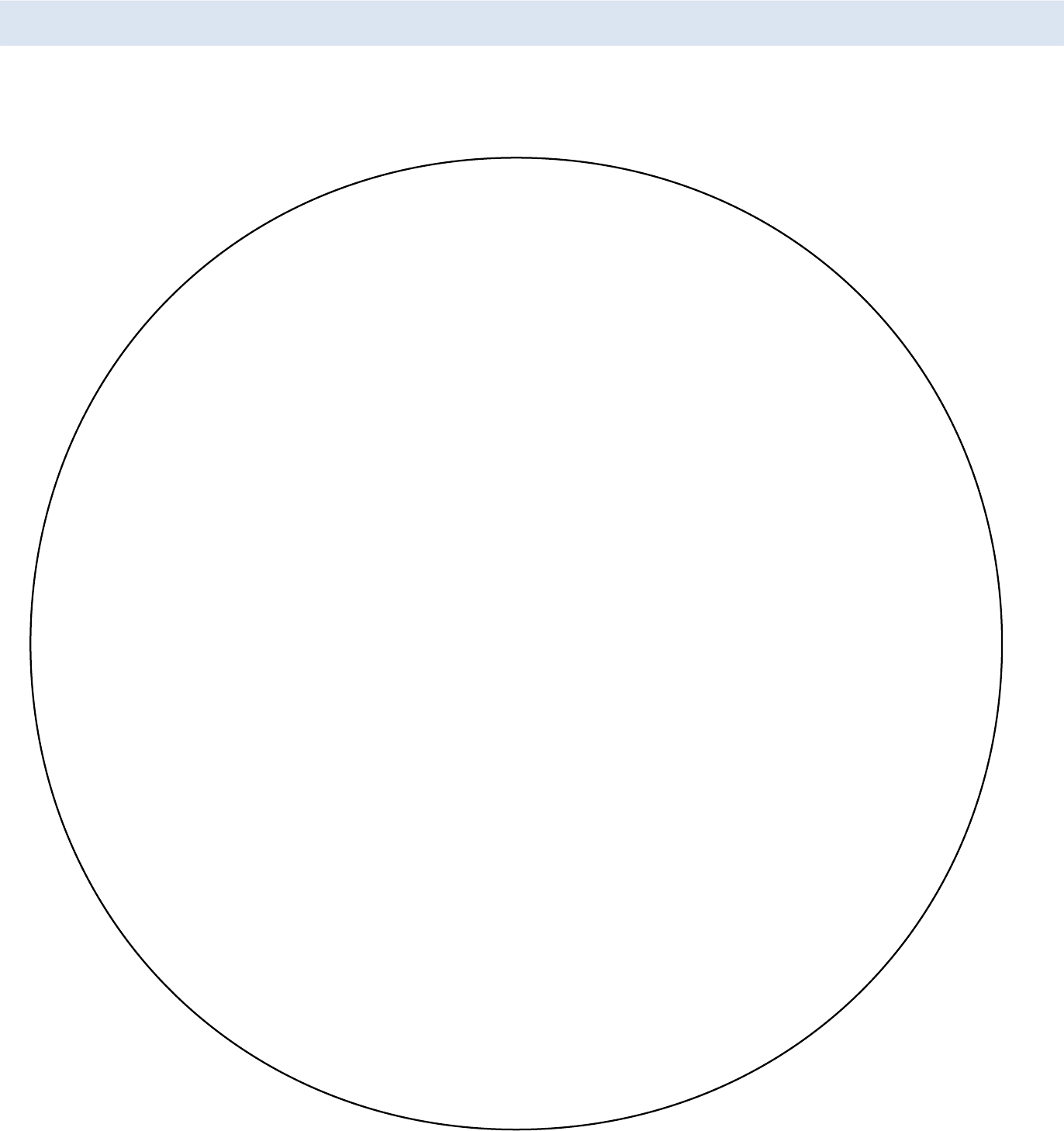 pie chart template art student us