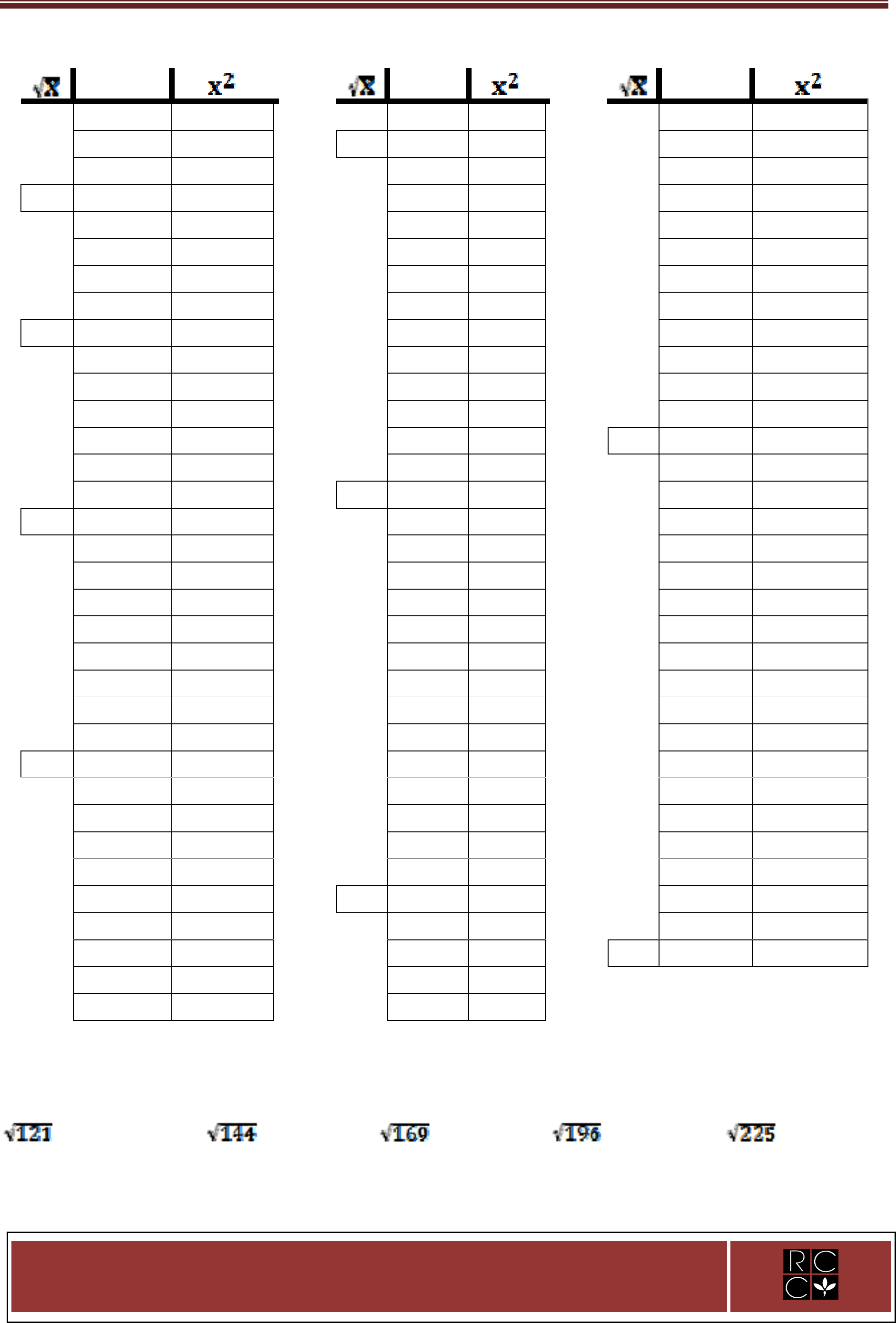 Worksheets 1to 100 Tables And Squares Chart Images square and root chart free download table of squares roots from 1 to