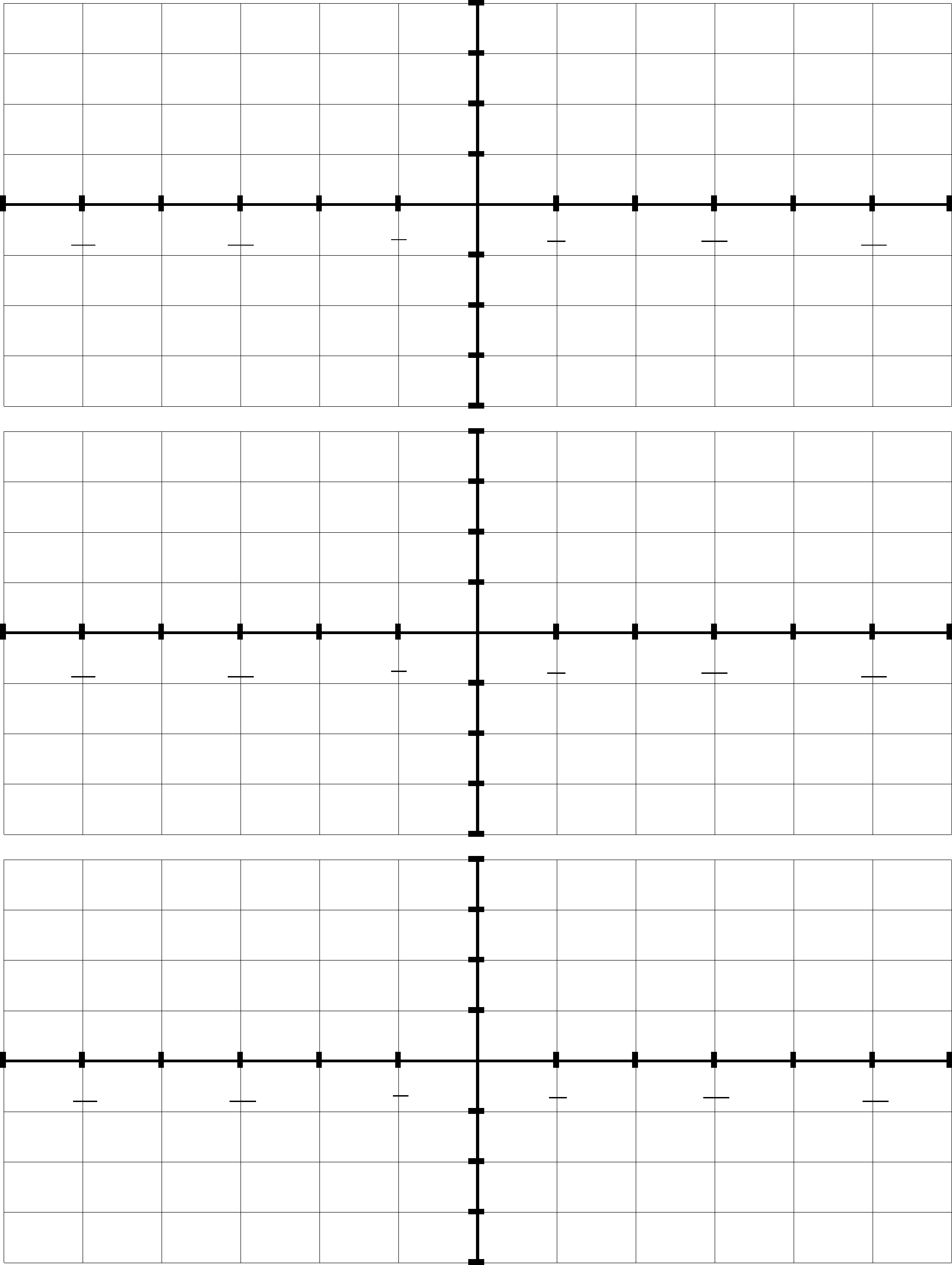 Sample for Trig Graph Paper Free Download