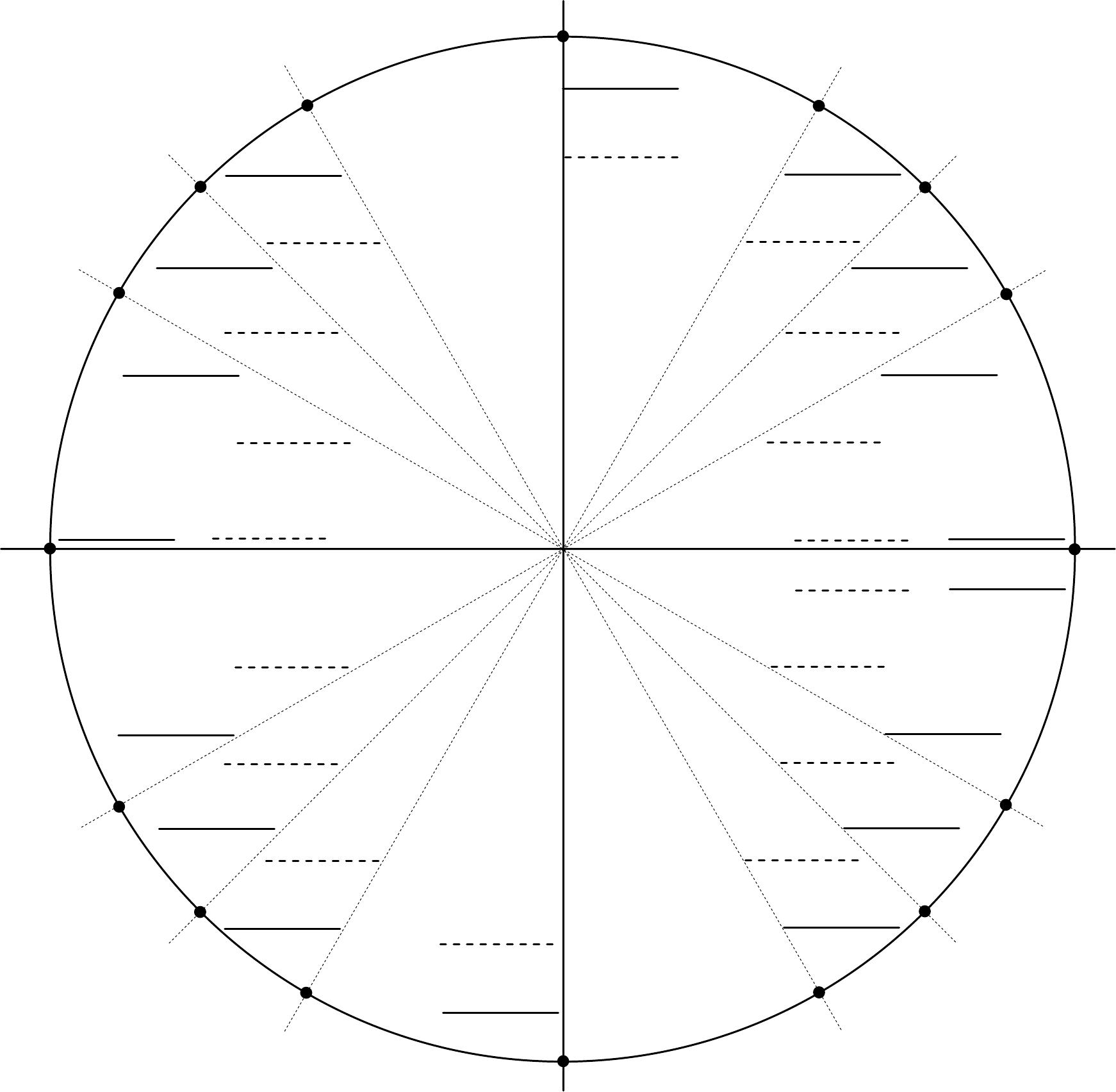 Unit Circle Worksheet – Unit Circle Worksheet