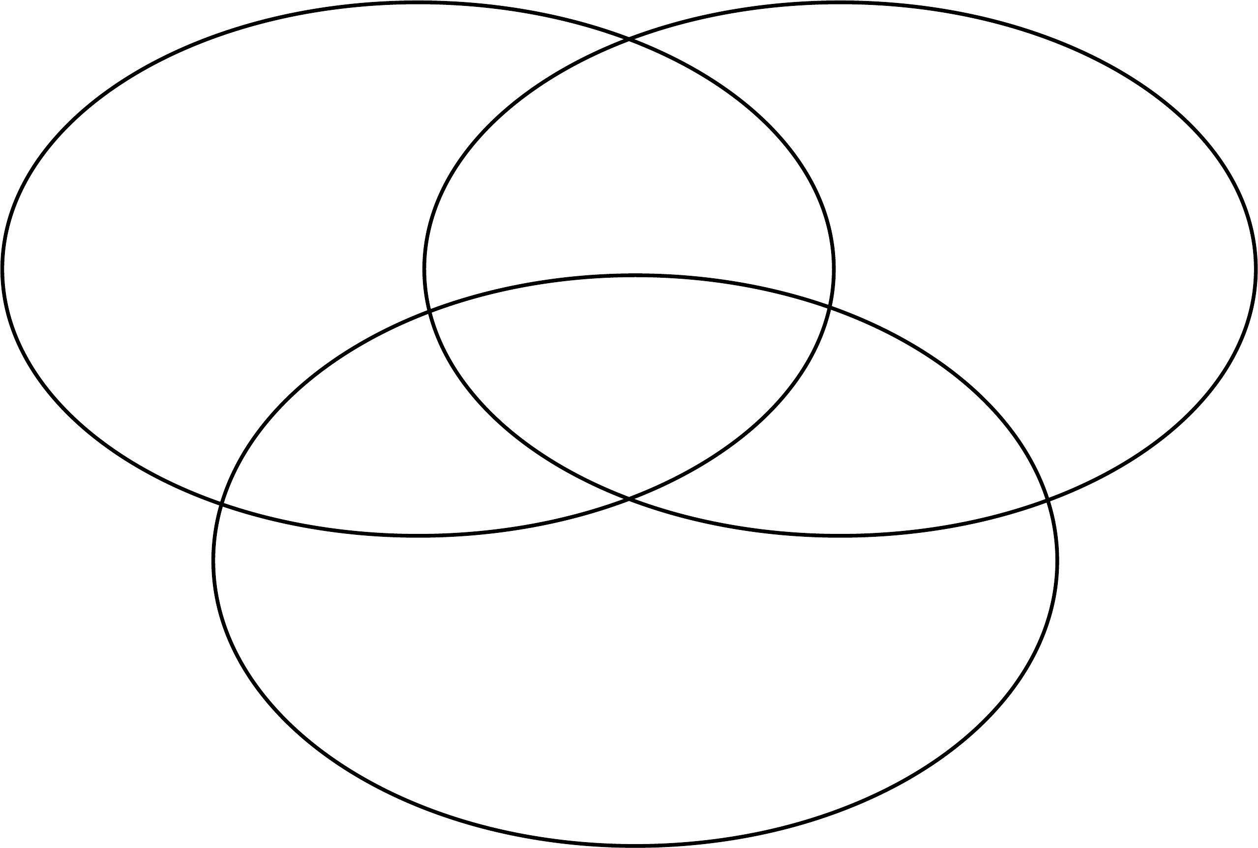 3 circle venn diagram generator