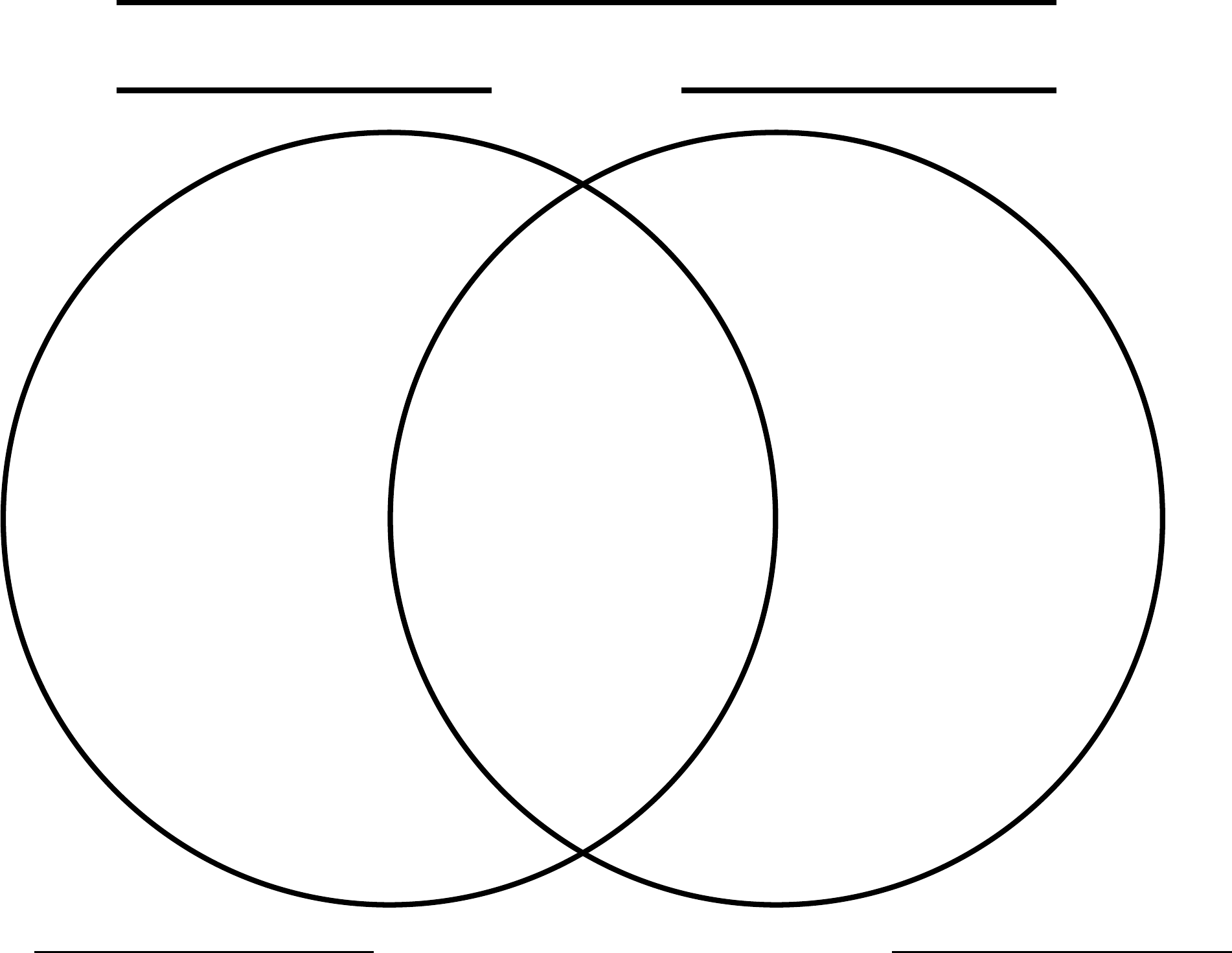 2 Circle Venn Diagram Template Free Download