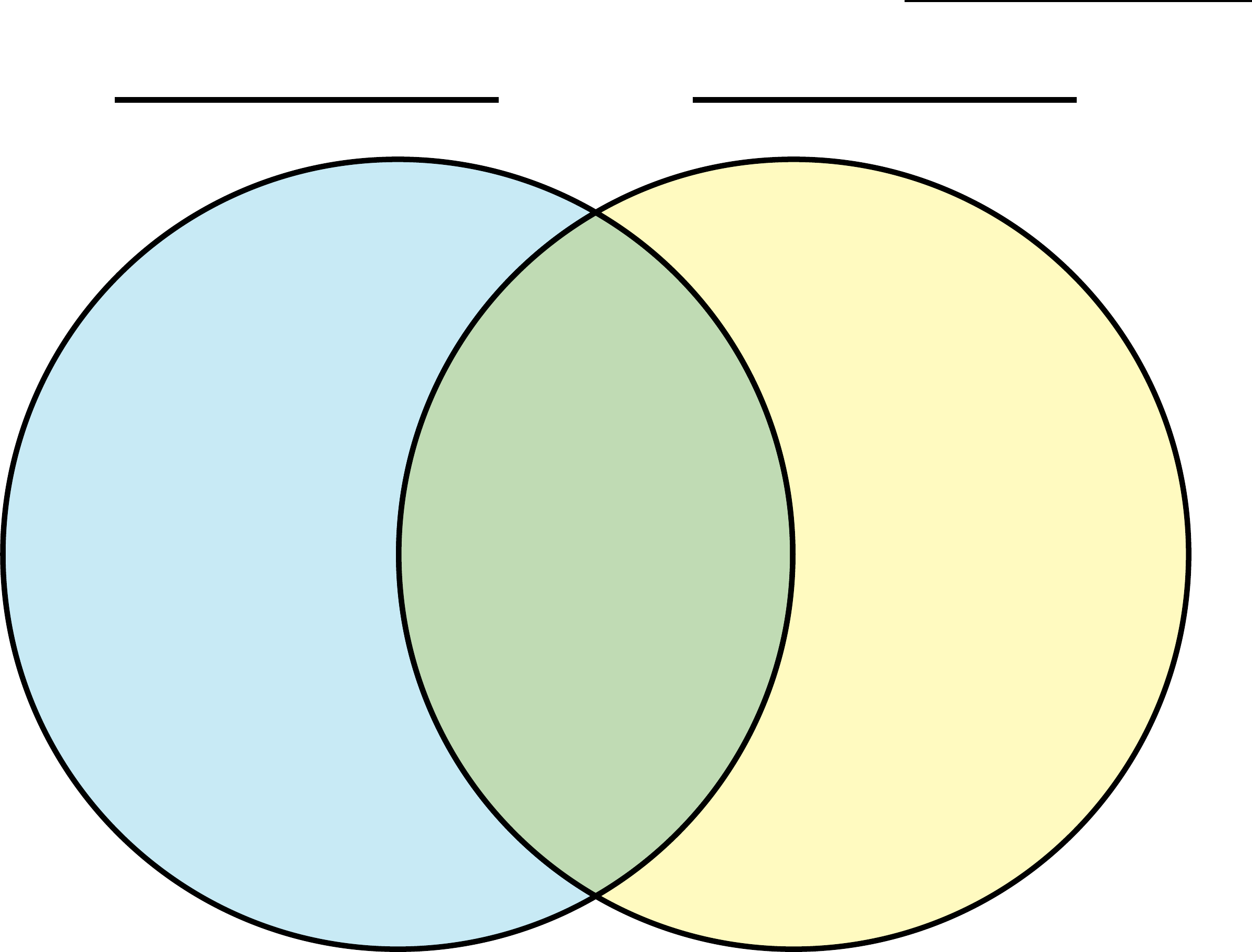 2 Color Venn Diagram Template Free Download