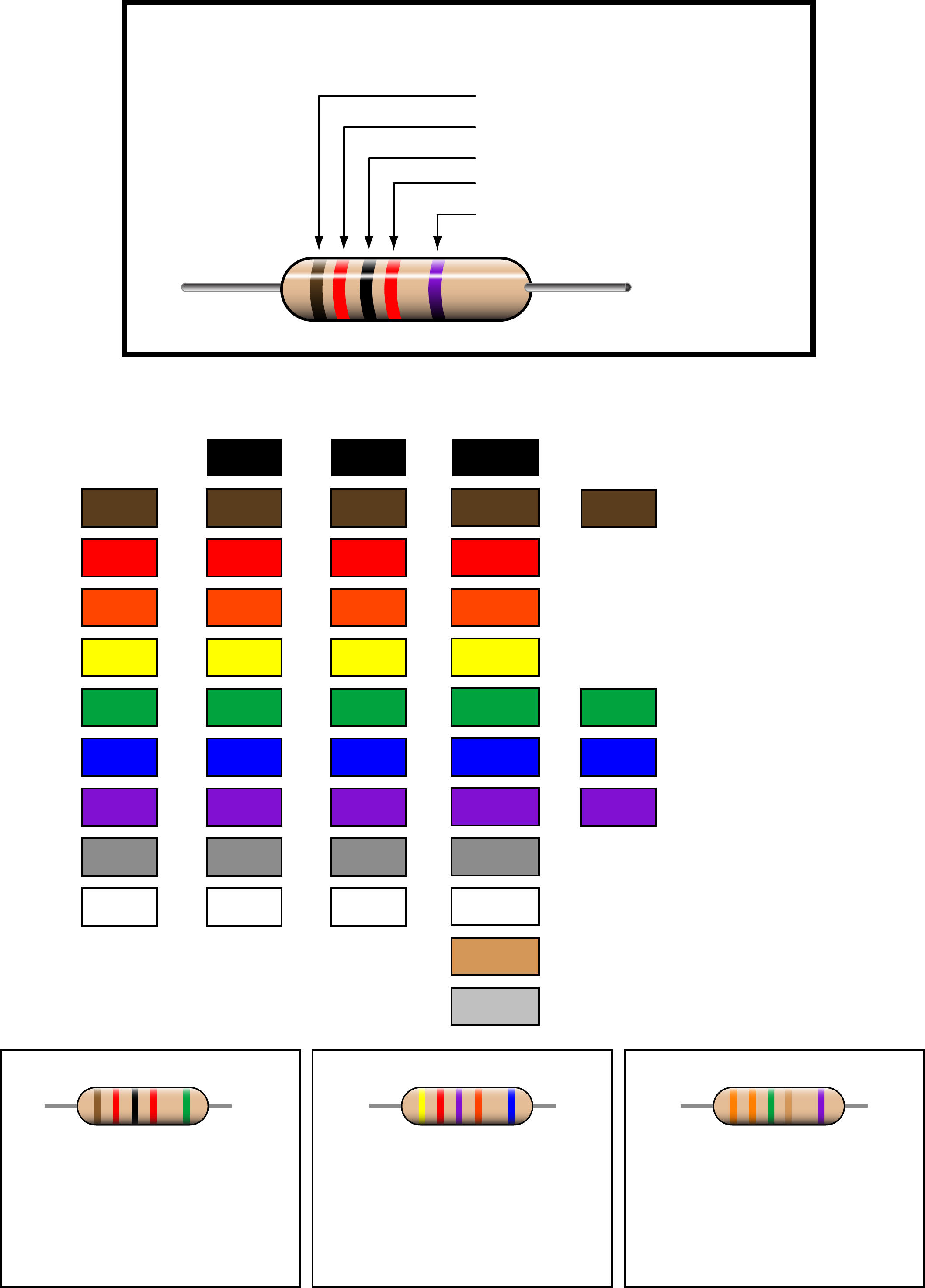 5 band resistor color code chart free download for 1 resistor values table