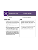 30-60-90 Day Plan - Southern High School Free Download