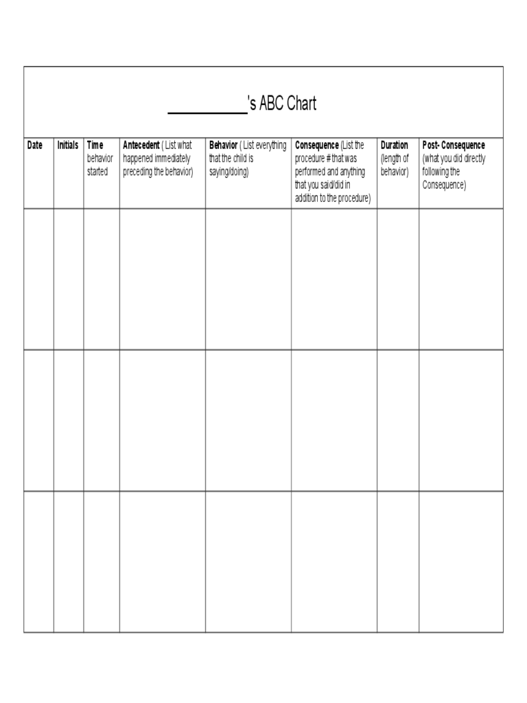 Blank Abc Behavior Chart Related Keywords u0026 Suggestions - Blank Abc ...