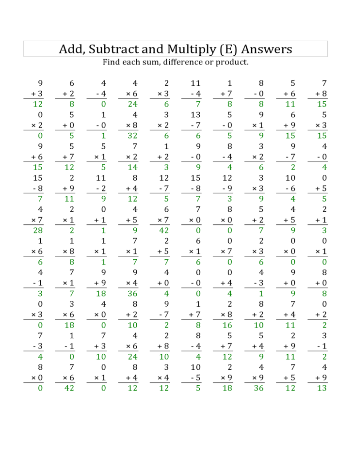 math worksheet : 100 vertical adding subtracting multiplying 0 to 9 e free download : 0 5 Multiplication Worksheets