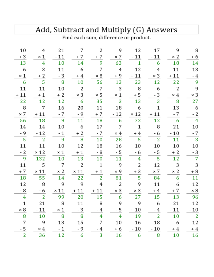 math worksheet : multiplication worksheet 1 12  multiplication mixed times tables  : Multiplication Worksheets 1 12