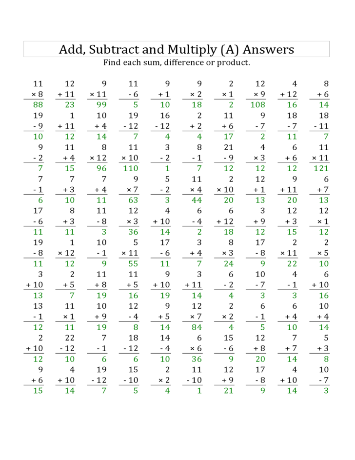 Math Multiplication Worksheets 1 12 multiplication – Multiplication Worksheet 1-12