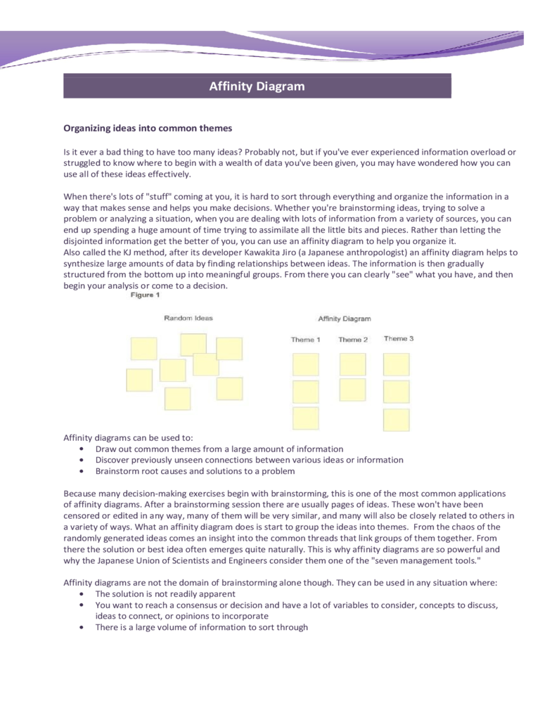 Affinity Diagram Template   University Of Washington