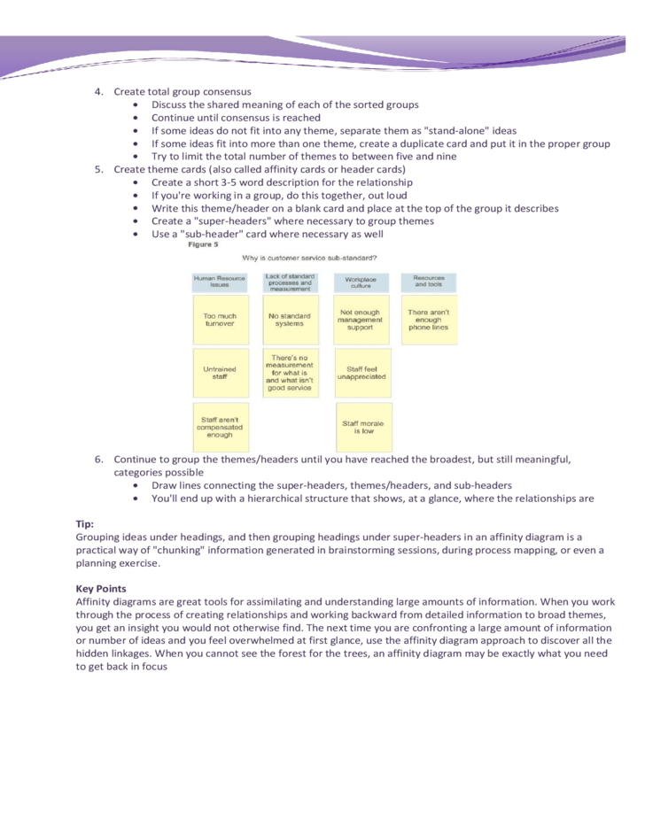 Affinity Diagram Template - University of Washington Free ... : affinity diagram template free : Diagram
