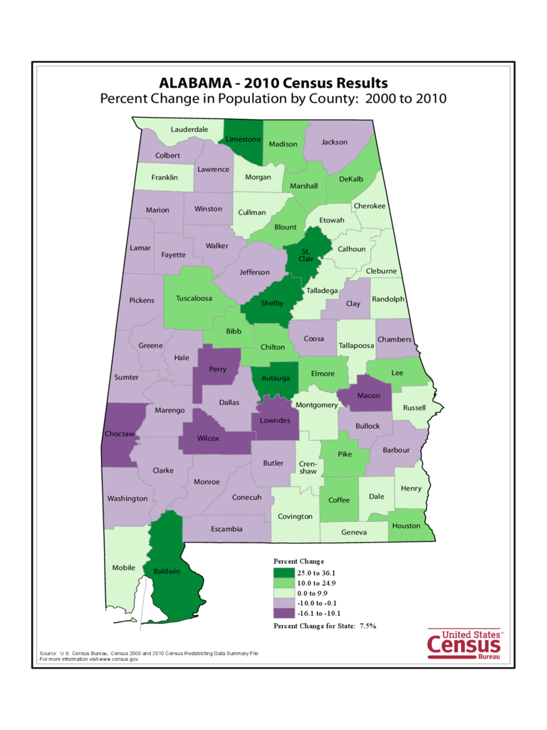 Alabama County Population Change Map
