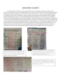 Sample Anchor Charts Template Free Download