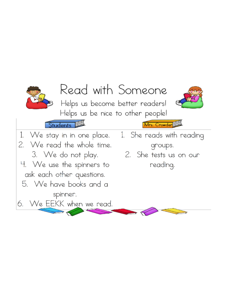 Anchor Charts for Reading and Writing