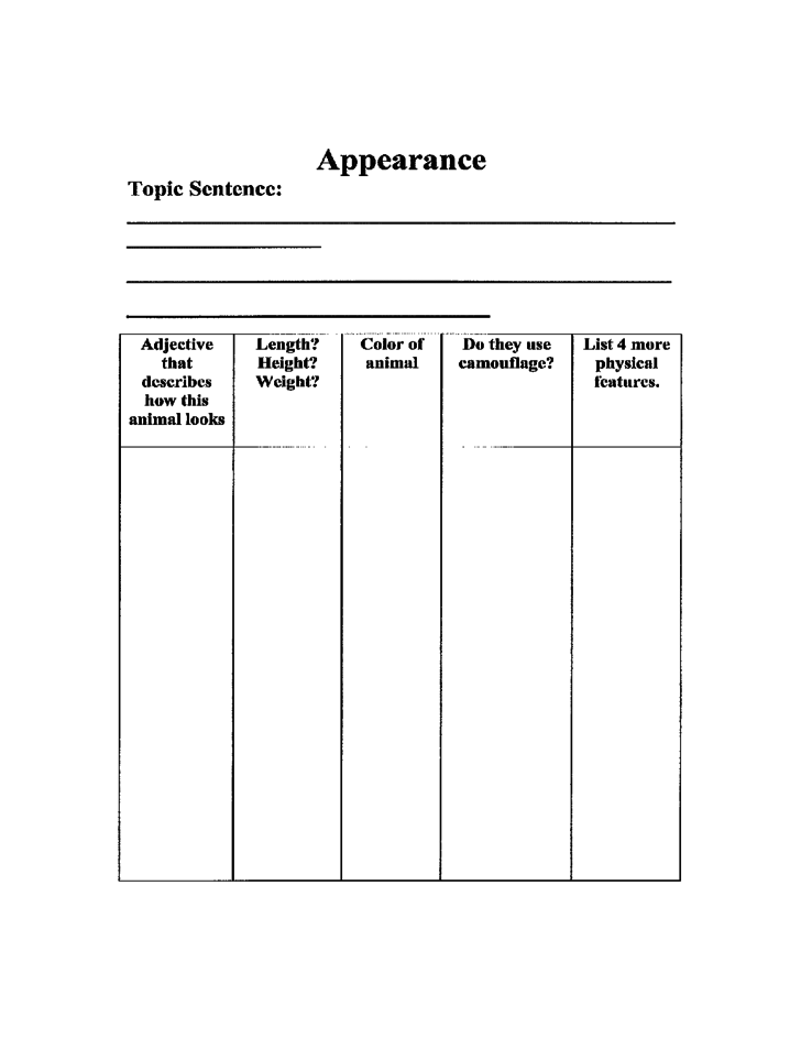 Animal Report Template 3rd Grade Pictures to Pin – Animal Report Template Example