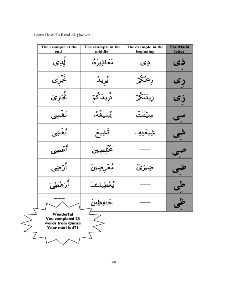 Learn Arabic Language Online, Islam Online and Quran from ...