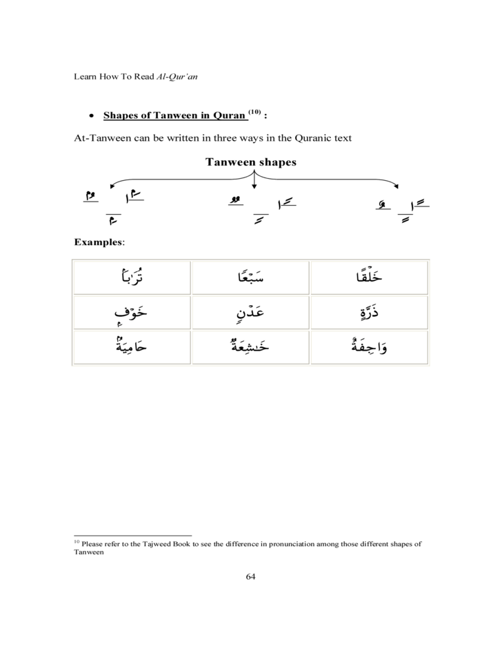 Learn How To Read Al Qur An Free Download