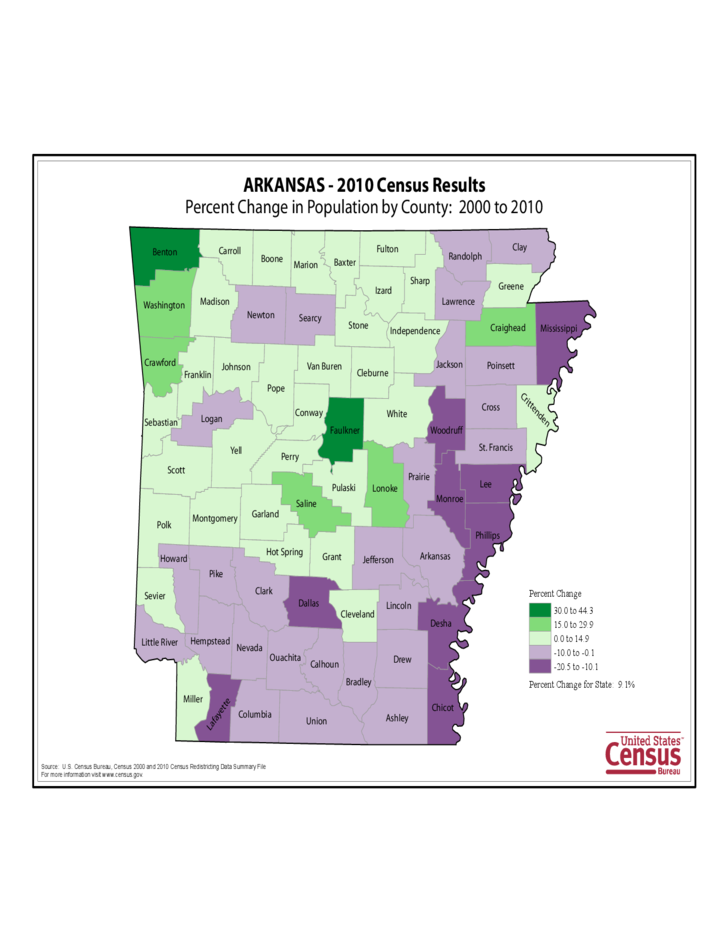 Arkansas County Population Change Map Free Download