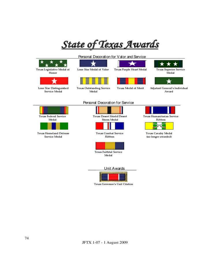 state-military-awards-form-notes-texas-l74 Employment Application Form Template Pdf on employment application forms for restaurants, employment application forms to print, employment application template word, employment application spreadsheet, employment application waste management,