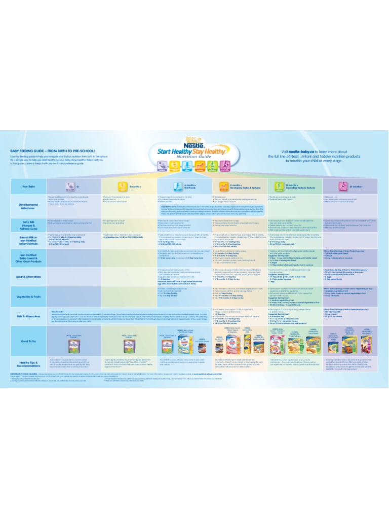 Nestle Baby Feeding Guide
