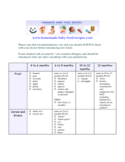 Homemade Baby Food Recipes Free Download