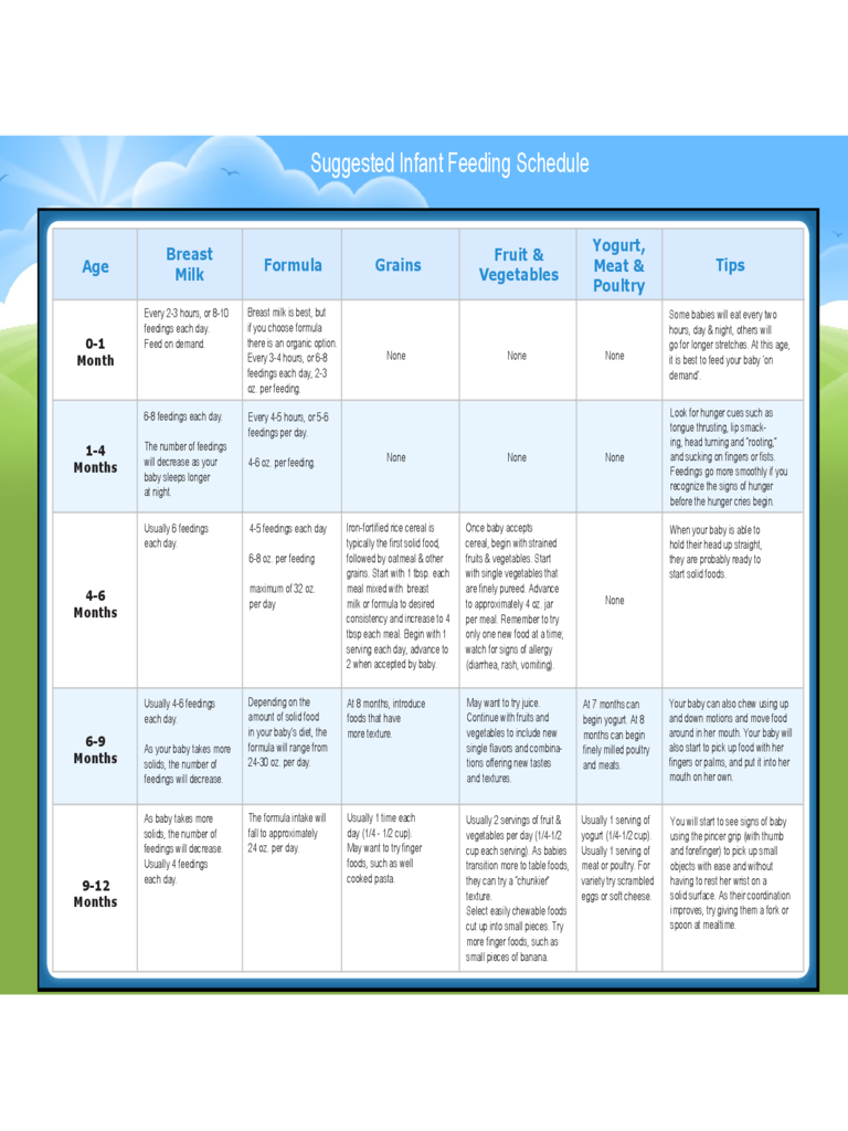 Suggested Infant Feeding Schedule Chart