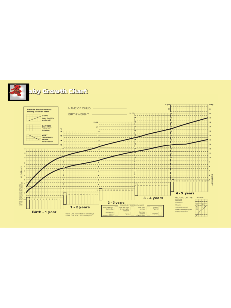 Baby Growth Chart Tempate Free Download