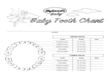Baby Tooth Chart Template