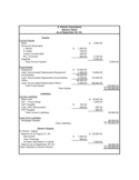 Classified Balance Sheet Example Free Download