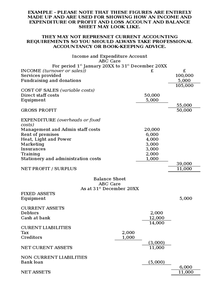 Example Income, Expenditure and Balance Sheet